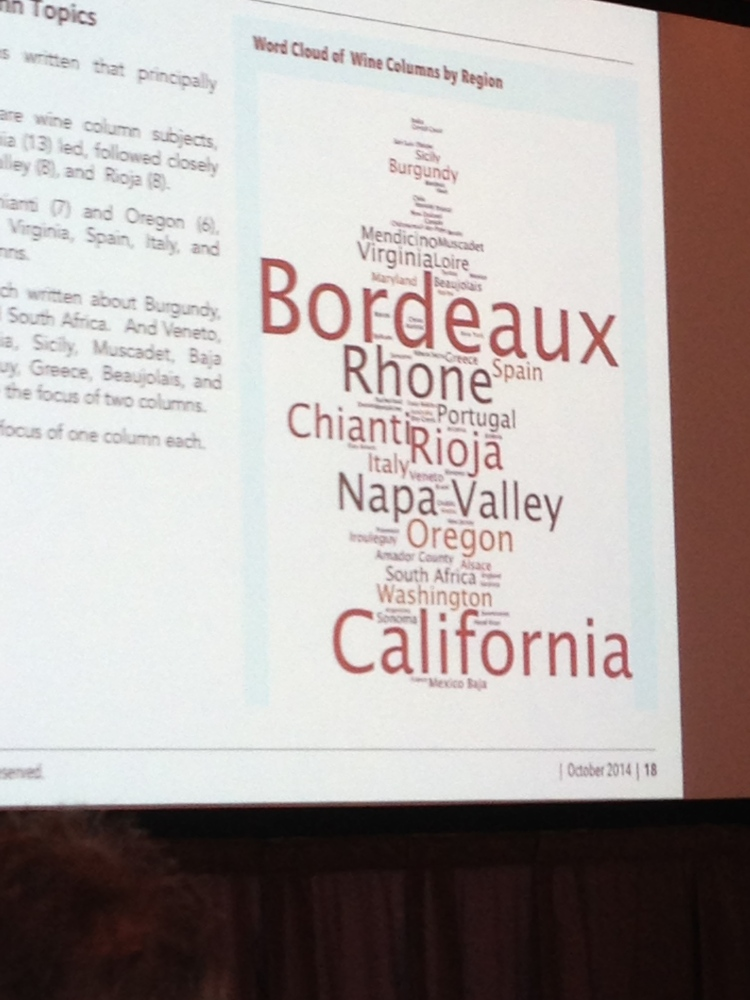 "One of the surprising bits of information came from this ""word cloud"" that shows Bordeaux dominating in the numbers of stories found in wine publications. This is despite the fact of Bordeaux's steady drop recently in market share and influence. The interesting stories about developments in the wine world can be found in many of the other regions, which, clearly are still being ignored."